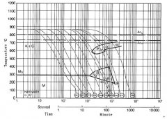 W.1.2312布德鲁斯竞技宝入口信息描述