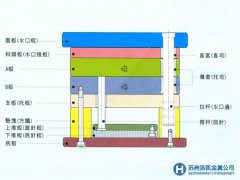 苏州钢材市场讯:苏州硅钢价格盘整为主