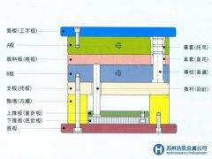 苏州钢材市场讯:苏州齿轮钢价格行情平稳无波